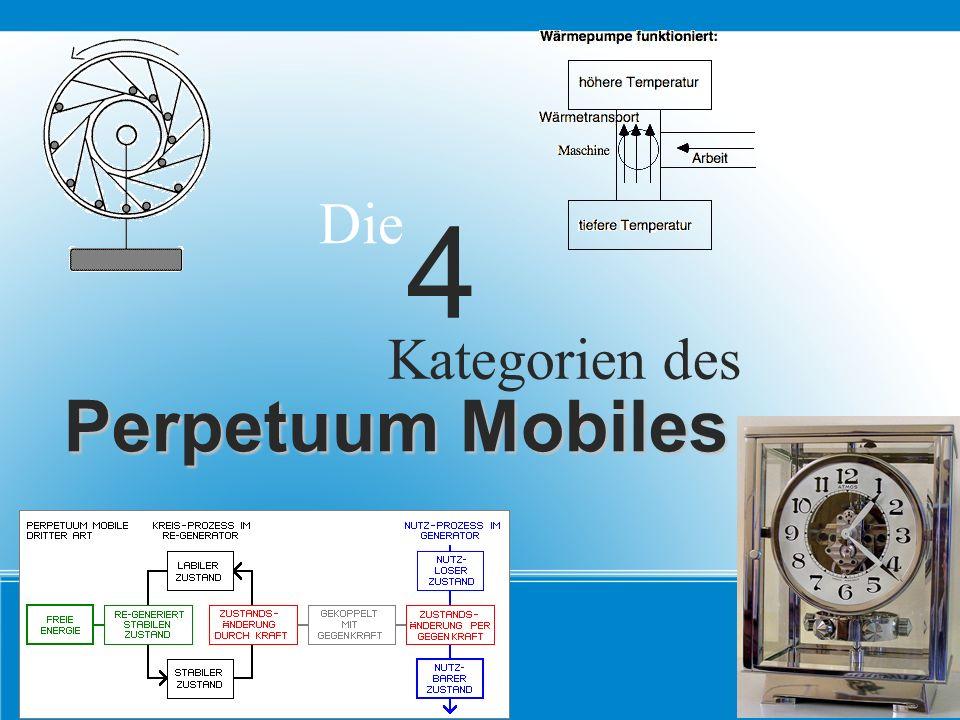 Kategorien von Perpetuum Mobilia Perpetuum Mobile erster Art: Eine Maschine soll mehr als 100 % zum Betrieb benutzen.