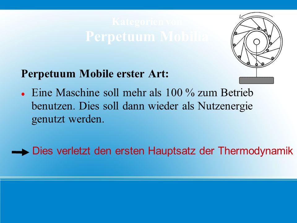 Kategorien von Perpetuum Mobilia Perpetuum Mobile erster Art: Eine Maschine soll mehr als 100 % zum Betrieb benutzen. Dies soll dann wieder als Nutzen