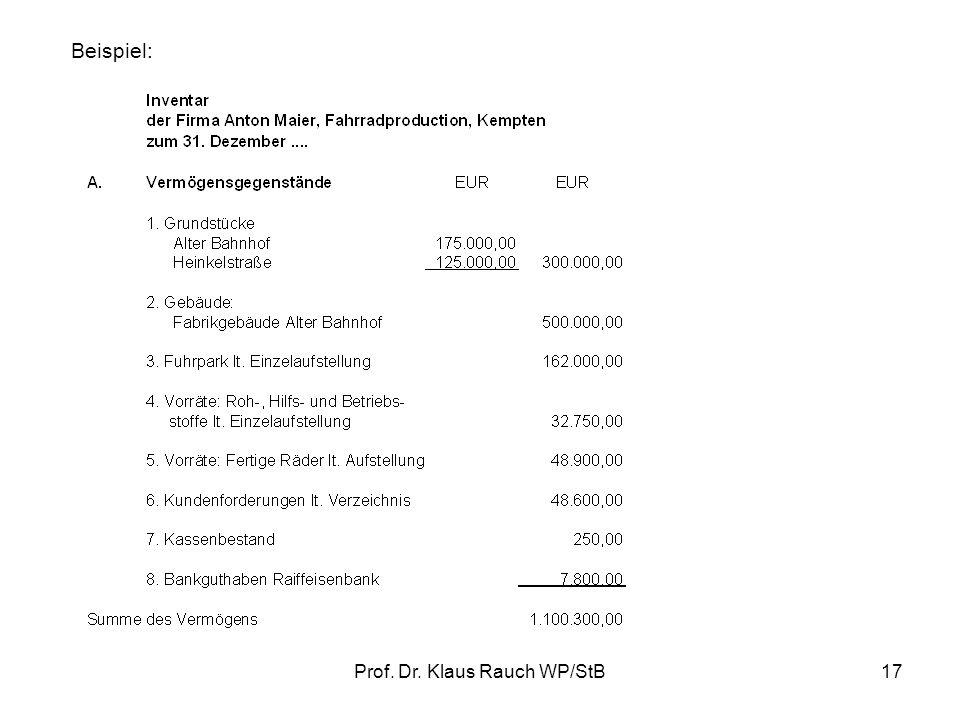 Prof. Dr. Klaus Rauch WP/StB16 2.Das Inventar § 240 HGB =Ergebnis der Inventur (Lückenlose) Einzelauflistung aller Vermögensgegenstände (= wirtschaftl
