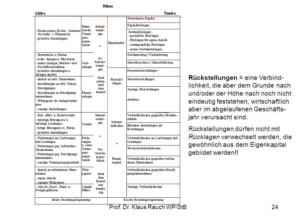 Prof. Dr. Klaus Rauch WP/StB23 AktivaBilanz der Occhiali AG zum 30.09.01Passiva A. Anlagevermögen I. Immaterielle Vermögensgegenstände II. Sachanlagen