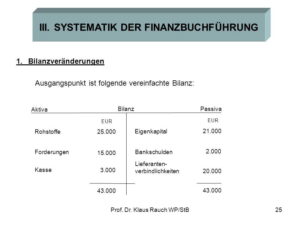 Prof. Dr. Klaus Rauch WP/StB24 Rückstellungen = eine Verbind- lichkeit, die aber dem Grunde nach und/oder der Höhe nach noch nicht eindeutig feststehe