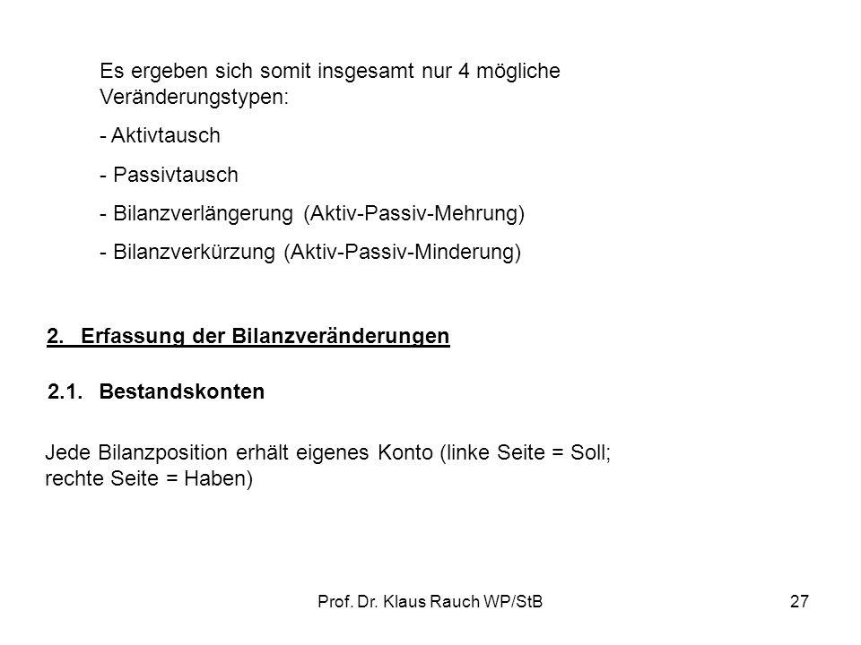 Prof. Dr. Klaus Rauch WP/StB26 Es ereignen sich nun folgende Geschäftsvorfälle: 1.Kunden zahlen bar 4.000 EUR 2.Kauf von Rohstoffen auf Ziel 3.000 EUR