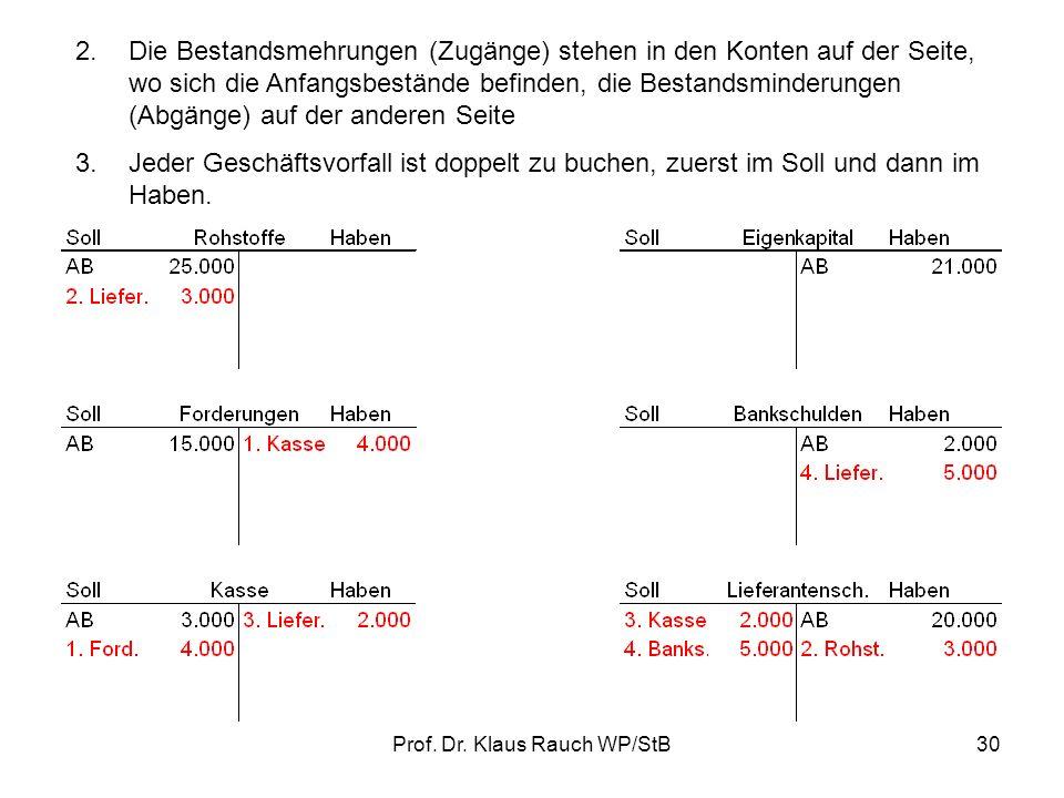 Prof. Dr. Klaus Rauch WP/StB29 Buchungsregeln: 1.Die Anfangsbestände (AB) befinden sich auf den Konten auf derselben Seite, wo sie in der Bilanz stehe