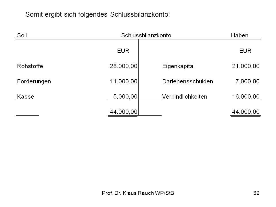 Prof. Dr. Klaus Rauch WP/StB31 4.Ermittlung des Endbestandes durch Saldieren, d.h. Subtraktion der kleineren Kontenseite von der größeren; Differenz =
