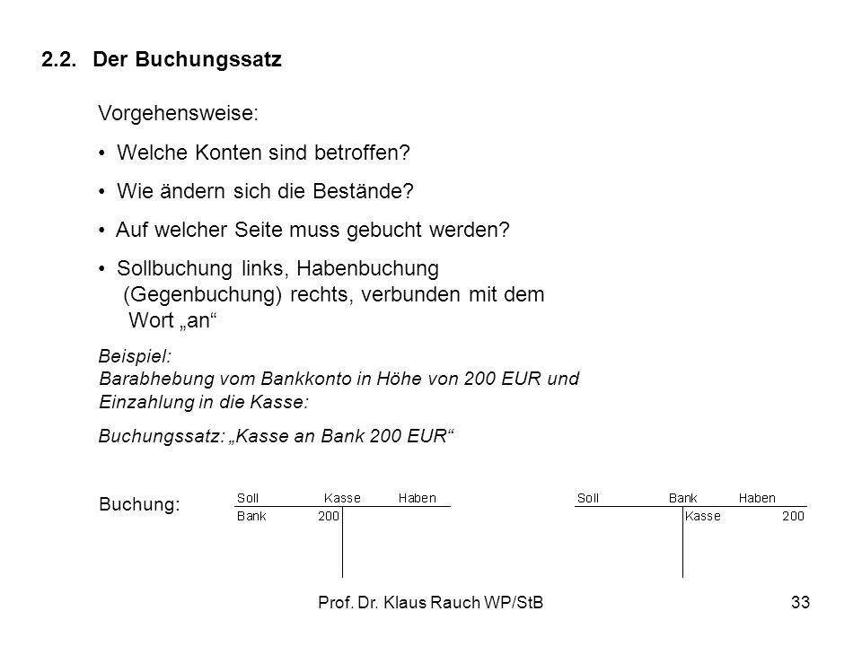 Prof. Dr. Klaus Rauch WP/StB32 Somit ergibt sich folgendes Schlussbilanzkonto: