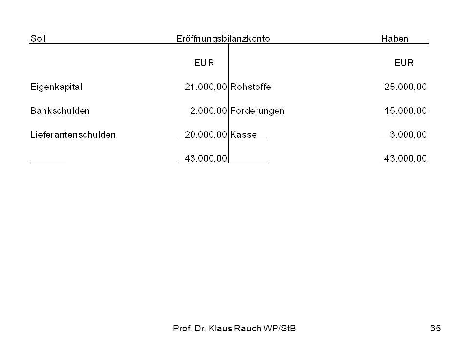 Prof. Dr. Klaus Rauch WP/StB34 Werden mehrere Konten berührt, spricht man von einem zusammengesetzten Buchungssatz. Beispiel: Rohstoffeinkauf auf Ziel