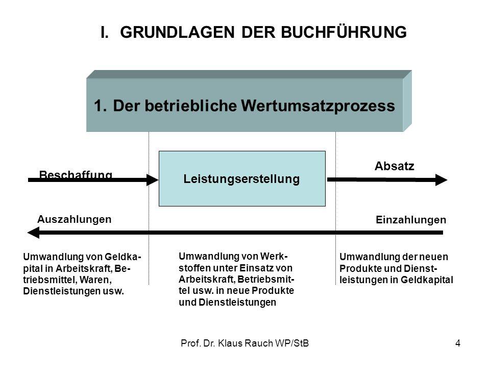 Prof. Dr. Klaus Rauch WP/StB3 Inhaltsverzeichnis: I.GRUNDLAGEN DER BUCHFÜHRUNG 1.Der betriebliche Wertumsatzprozess4 2.Einordnung der Buchführung in d