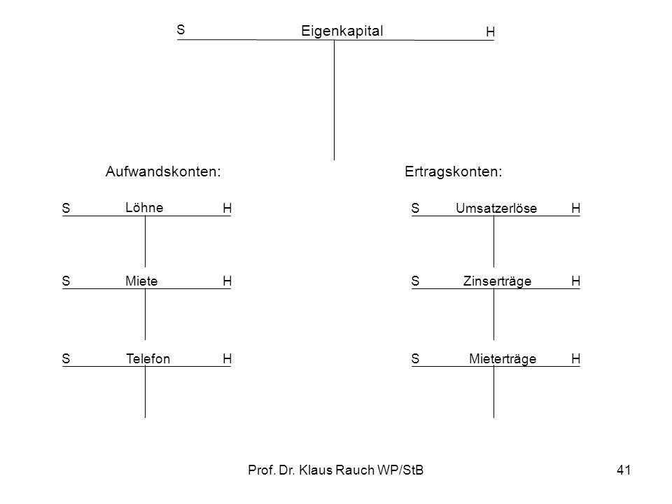 Prof. Dr. Klaus Rauch WP/StB40 2.3.2 Erfolgskonten Zur Vermeidung eines unübersichtlichen Eigenkapitalkontos werden folgende Unterkonten gebildet: Auf