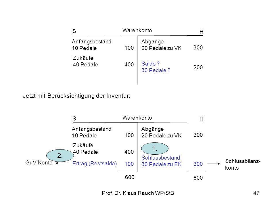 Prof. Dr. Klaus Rauch WP/StB46 2.3.6 Die Besonderheit der gemischten Konten Werden Zu- und Abgänge auf einem Konto mit unterschiedlichen Werten gebuch