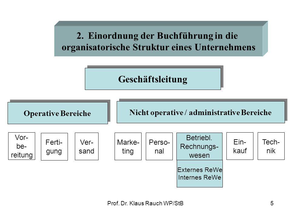 Prof. Dr. Klaus Rauch WP/StB4 Leistungserstellung Beschaffung Absatz Umwandlung von Geldka- pital in Arbeitskraft, Be- triebsmittel, Waren, Dienstleis
