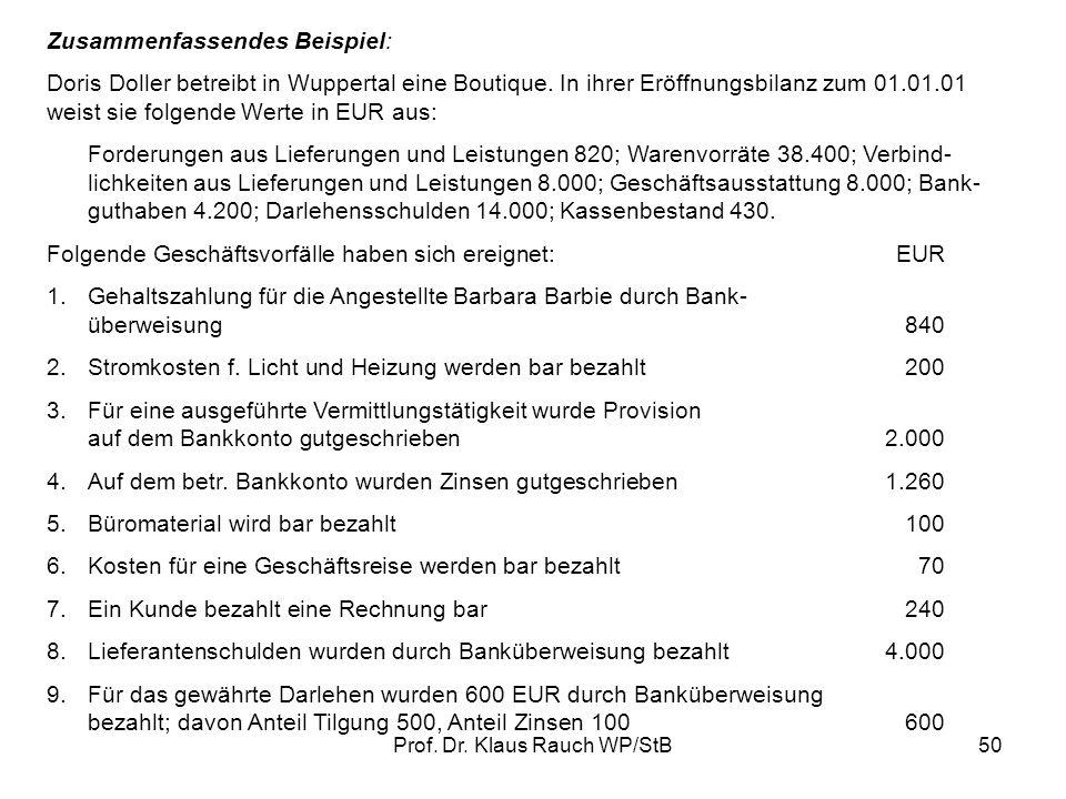 Prof. Dr. Klaus Rauch WP/StB49 S H S H S H S H Waren(bestand)Umsatzerlöse GuV-KontoAufwendungen für Waren Anfangsbestand100 Zugänge4001. Schlussbestan