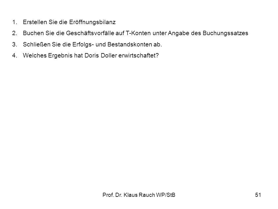 Prof. Dr. Klaus Rauch WP/StB50 Zusammenfassendes Beispiel: Doris Doller betreibt in Wuppertal eine Boutique. In ihrer Eröffnungsbilanz zum 01.01.01 we