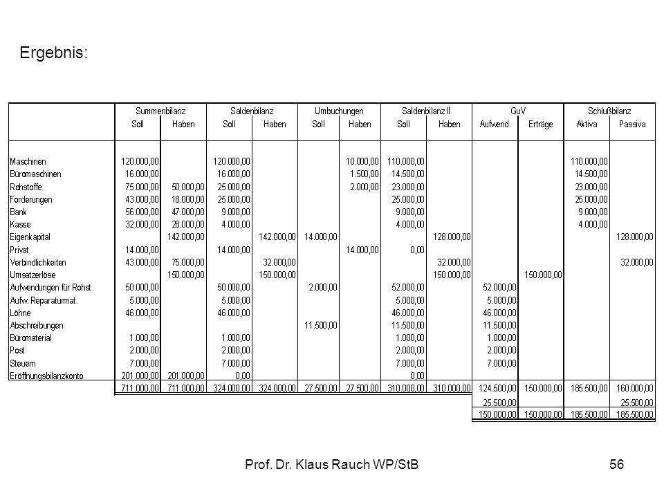 Prof. Dr. Klaus Rauch WP/StB55 Abschlussangaben: EUR 1.Abschreibungen: Maschinen10.000 Büromaschinen1.500 2.Inventurbestand Rohstoffe23.000