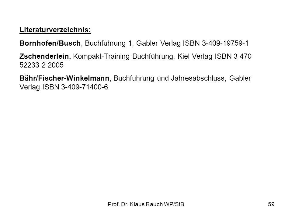 Prof. Dr. Klaus Rauch WP/StB58 Abschlussangaben: EUR 1.Abschreibungen: Maschinen8.000 Büromaschinen2.000 2.Inventurbestand Rohstoffe14.000 Im Übrigen