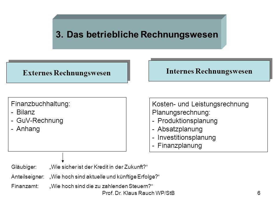 Prof. Dr. Klaus Rauch WP/StB5 Geschäftsleitung 2.Einordnung der Buchführung in die organisatorische Struktur eines Unternehmens Operative Bereiche Nic