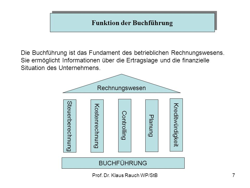 Prof.Dr. Klaus Rauch WP/StB47 2. 1.