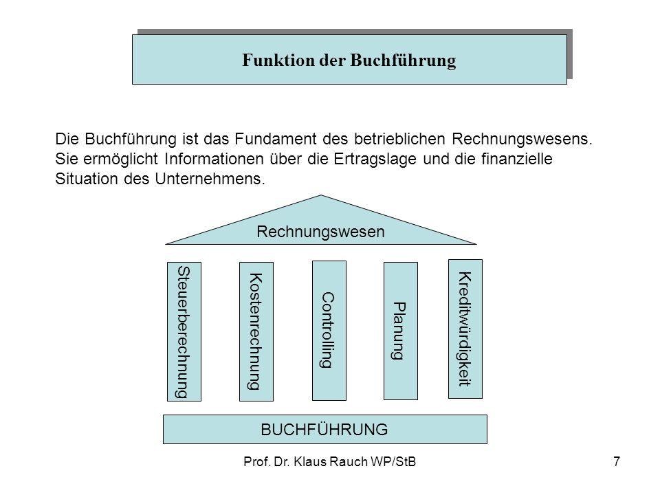 Prof. Dr. Klaus Rauch WP/StB6 3.Das betriebliche Rechnungswesen Externes Rechnungswesen Internes Rechnungswesen Finanzbuchhaltung: -Bilanz -GuV-Rechnu