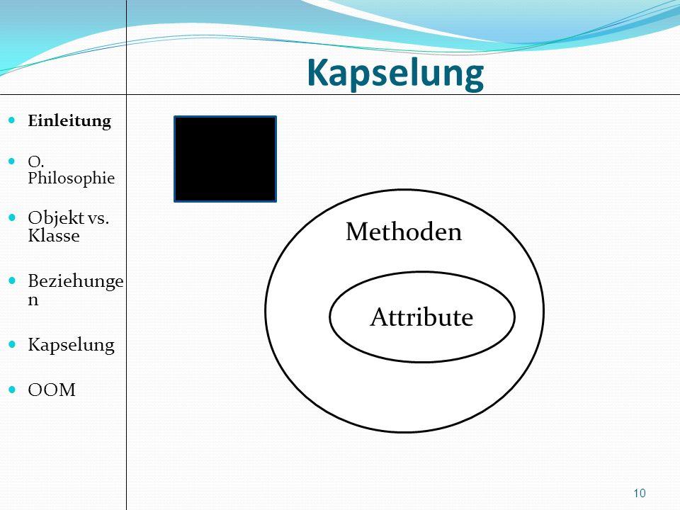 Kapselung 10 Methoden Attribute Einleitung O. Philosophie Objekt vs. Klasse Beziehunge n Kapselung OOM