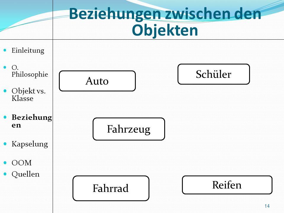 Beziehungen zwischen den Objekten 14 Auto Schüler Fahrrad Reifen Fahrzeug Einleitung O.