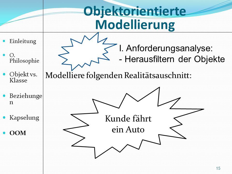 Objektorientierte Modellierung 15 Modelliere folgenden Realitätsauschnitt: I. Anforderungsanalyse: - Herausfiltern der Objekte Kunde fährt ein Auto Ei