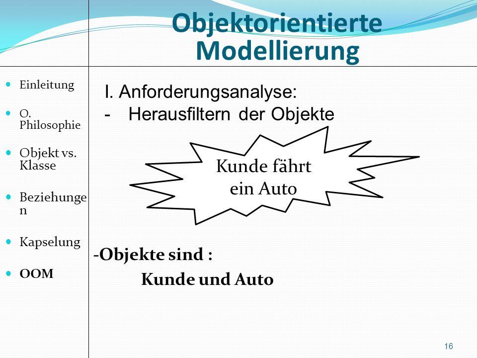 Objektorientierte Modellierung 16 -Objekte sind : Kunde und Auto I.