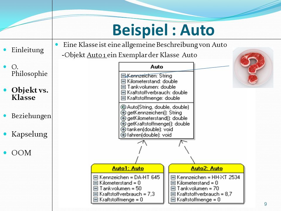 Beispiel : Auto 9 Eine Klasse ist eine allgemeine Beschreibung von Auto -Objekt Auto 1 ein Exemplar der Klasse Auto Einleitung O. Philosophie Objekt v