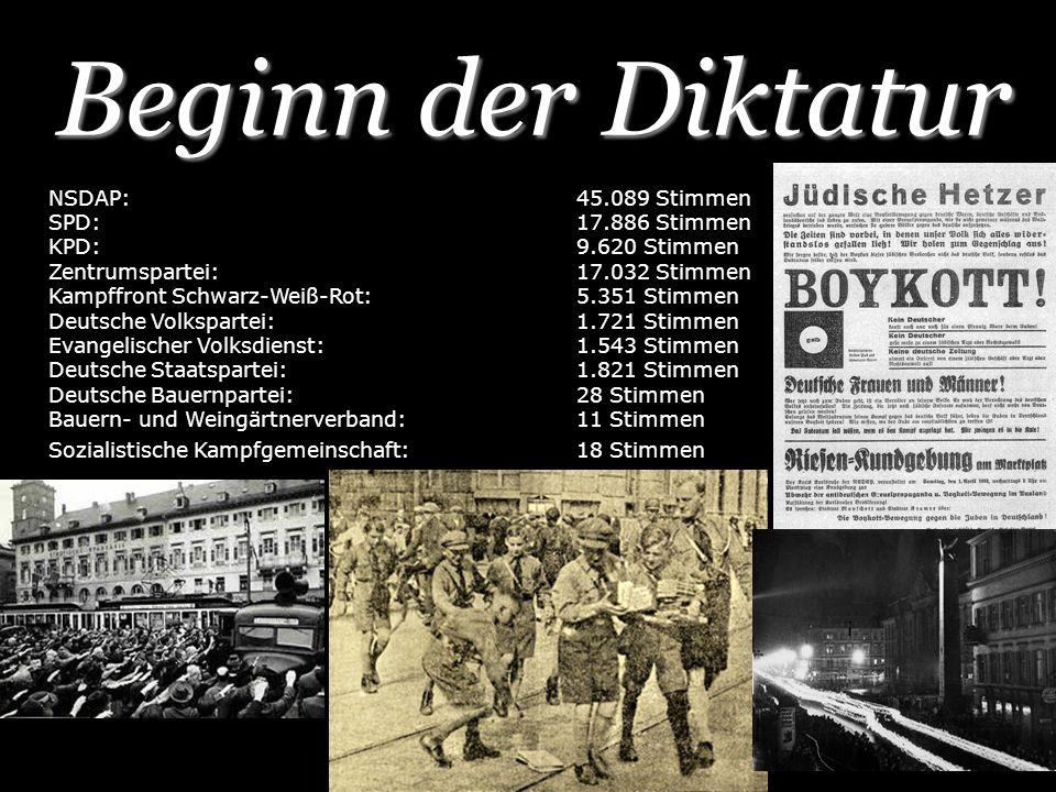 Beginn der Diktatur NSDAP:45.089 Stimmen SPD:17.886 Stimmen KPD: 9.620 Stimmen Zentrumspartei:17.032 Stimmen Kampffront Schwarz-Weiß-Rot: 5.351 Stimme