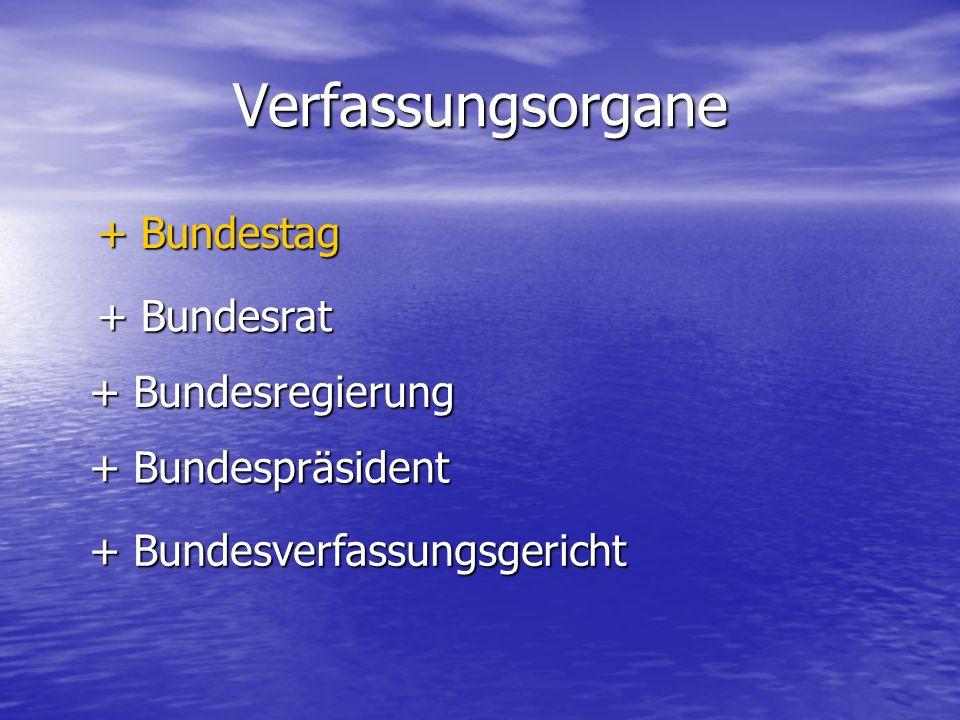 Verfassungsorgane + Bundestag + Bundesrat + Bundesregierung + Bundespräsident + Bundesverfassungsgericht