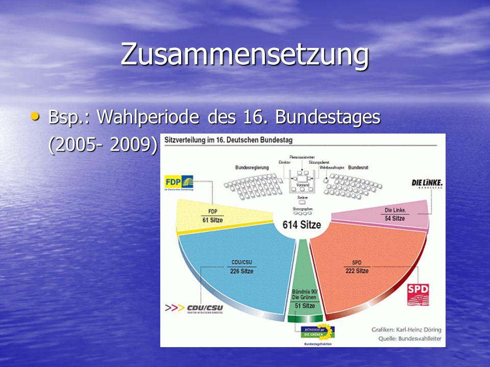 Zusammensetzung Bsp.: Wahlperiode des 16. Bundestages Bsp.: Wahlperiode des 16. Bundestages (2005- 2009)