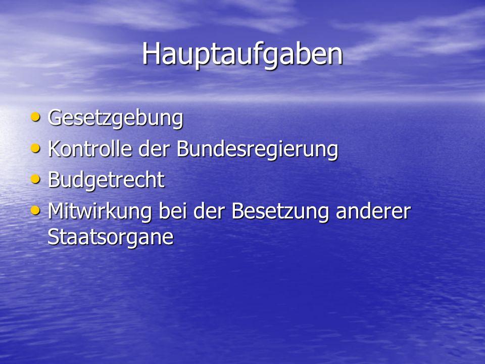 Hauptaufgaben Gesetzgebung Gesetzgebung Kontrolle der Bundesregierung Kontrolle der Bundesregierung Budgetrecht Budgetrecht Mitwirkung bei der Besetzu