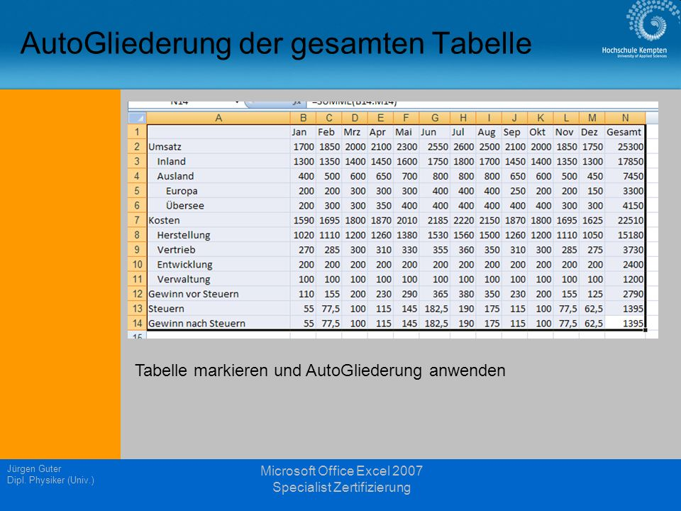 AutoGliederung der gesamten Tabelle Jürgen Guter Dipl. Physiker (Univ.) Microsoft Office Excel 2007 Specialist Zertifizierung Tabelle markieren und Au