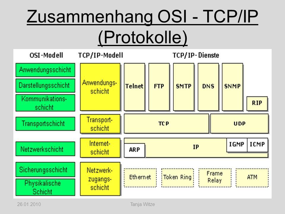 Zusammenhang OSI - TCP/IP (Protokolle) 26.01.2010Tanja Witze