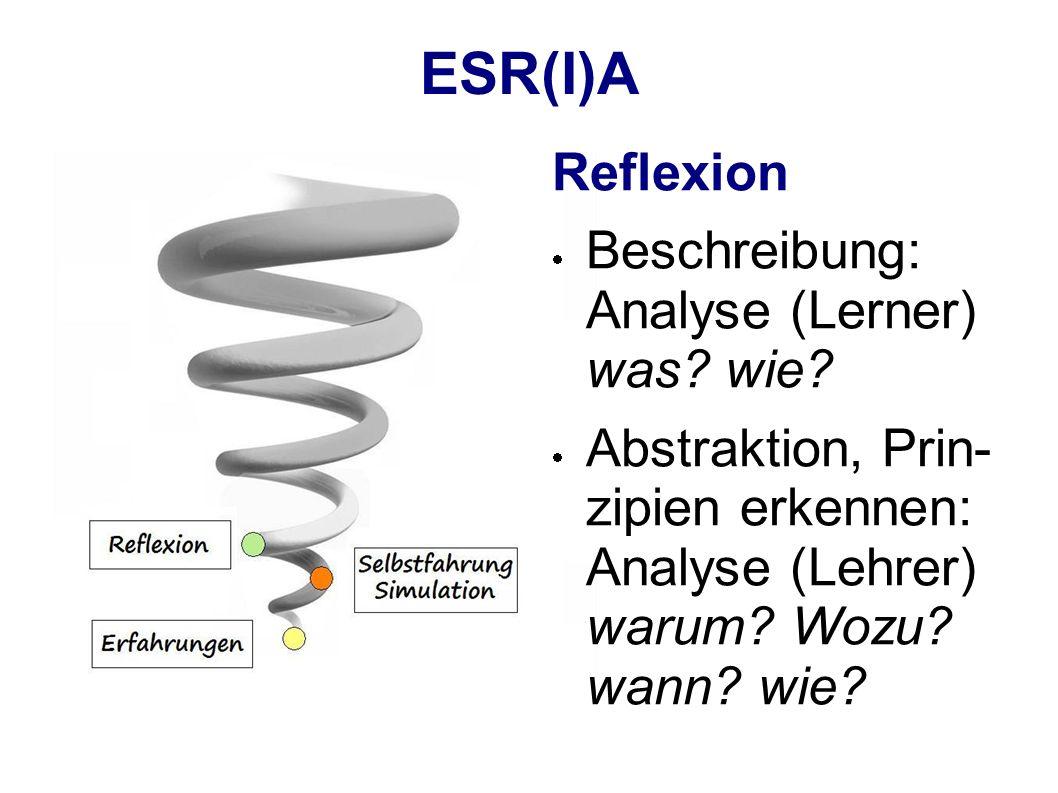 ESR(I)A Reflexion Beschreibung: Analyse (Lerner) was? wie? Abstraktion, Prin- zipien erkennen: Analyse (Lehrer) warum? Wozu? wann? wie?