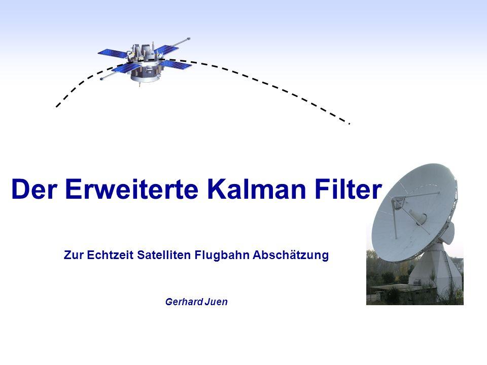 r Radius der Kreisbahn des Satelliten Satelliten Bewegungsablaufmodell θ Aktueller Satellitenstandpunkt (auf der Kreisbahn) ß x Neigung der obitalen Ebene zur Kreisbanebene AZoffset koordinierte Rotation um die AZ-Achse..
