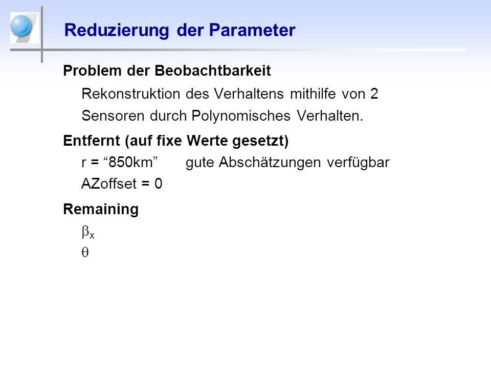 Reduzierung der Parameter Problem der Beobachtbarkeit Rekonstruktion des Verhaltens mithilfe von 2 Sensoren durch Polynomisches Verhalten. Entfernt (a