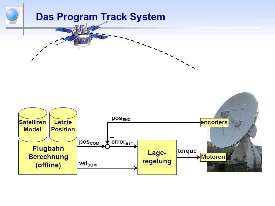 Das Autotrack System encoder Kursverfolgung Motoren torque vel COM = 0 error MEAS Lage- regelung