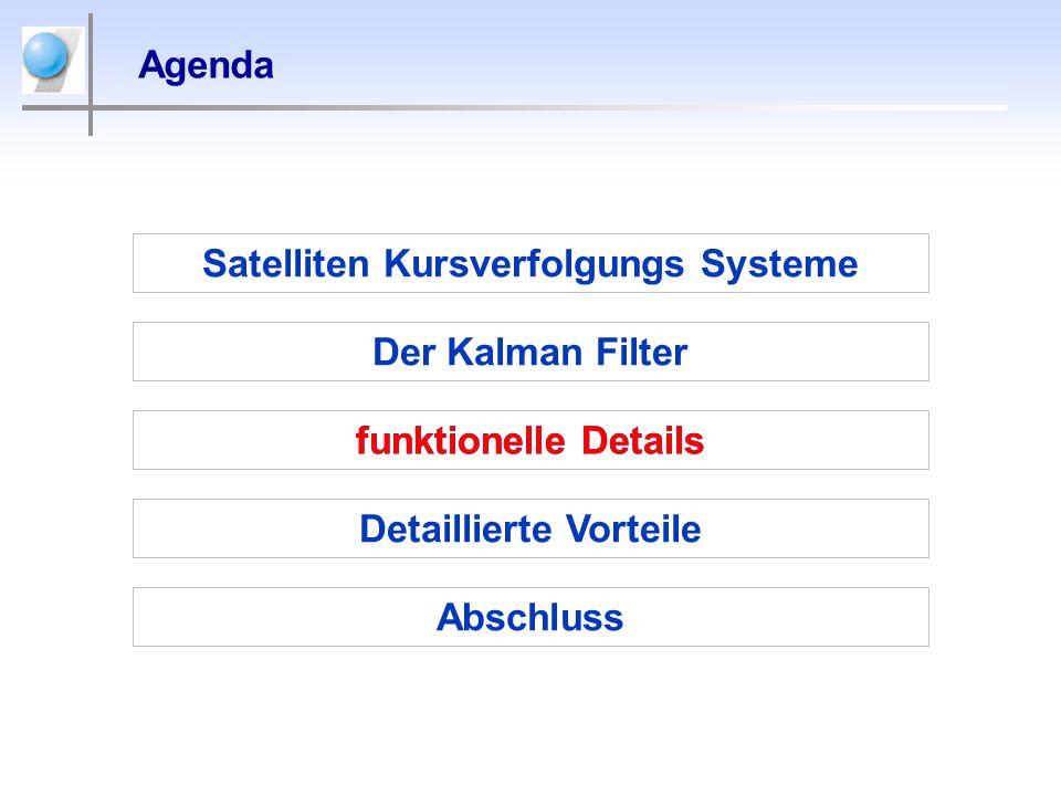 Mathematisches Modell pos ENC Modell basiertes Filtersystem (Kalman Filter) Kalman filter error FILT error EST Empfänger- rauschen error TRUE Flugbahn Empfänger error MEAS Korrektur pos EST vel EST