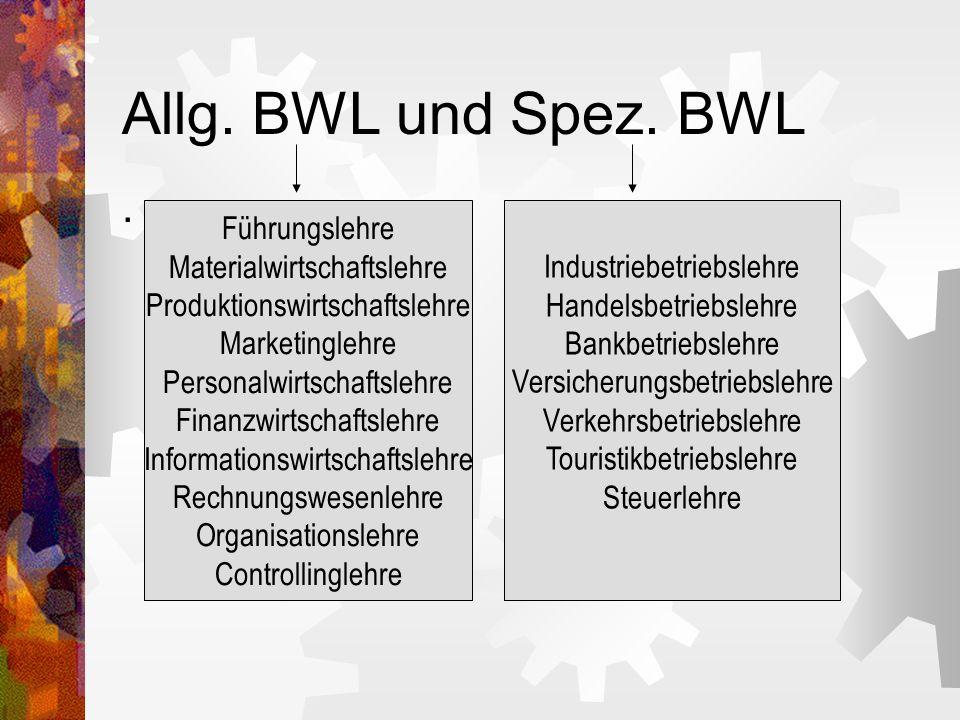 Allg. BWL und Spez. BWL. Führungslehre Materialwirtschaftslehre Produktionswirtschaftslehre Marketinglehre Personalwirtschaftslehre Finanzwirtschaftsl