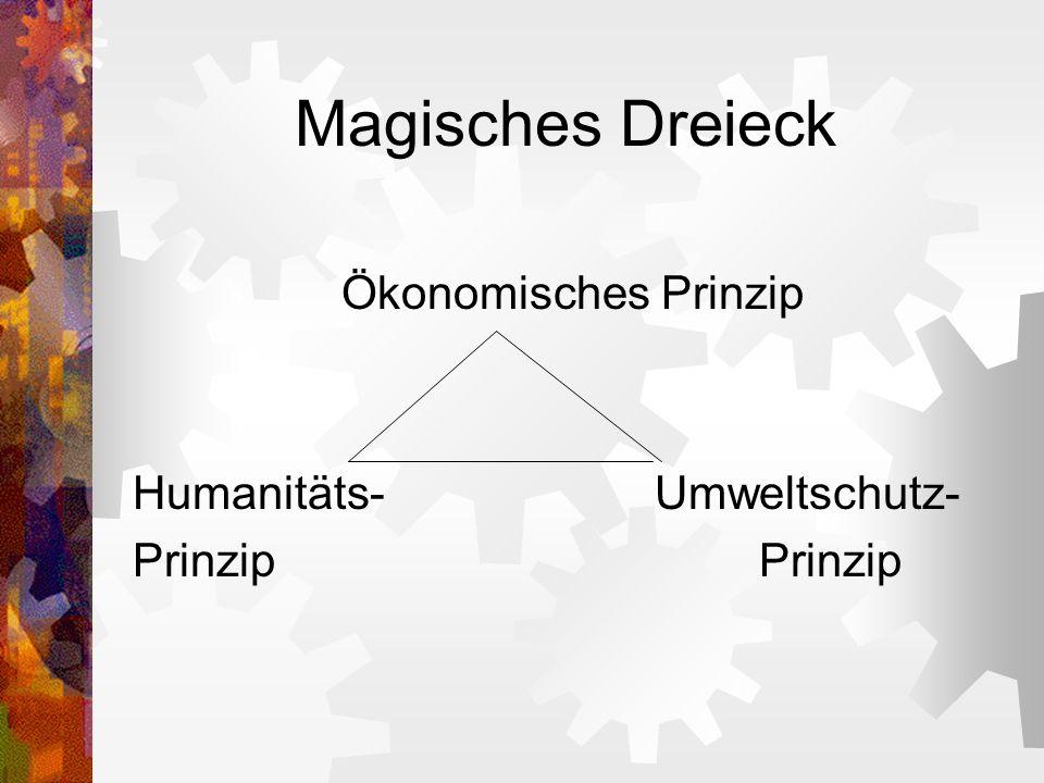 Magisches Dreieck Ökonomisches Prinzip Humanitäts-Umweltschutz-Prinzip