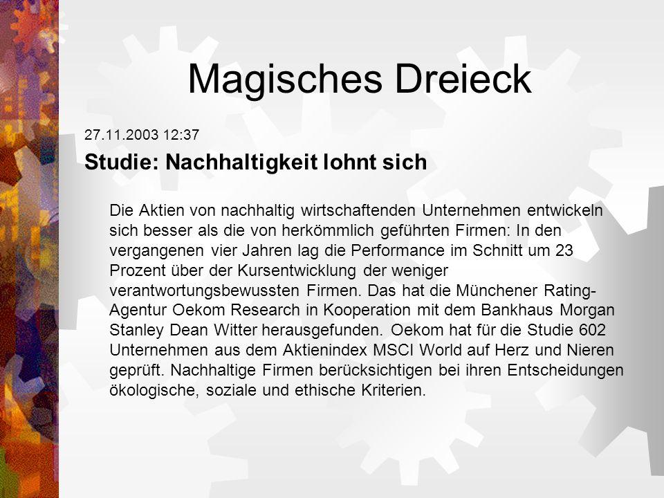 Magisches Dreieck 27.11.2003 12:37 Studie: Nachhaltigkeit lohnt sich Die Aktien von nachhaltig wirtschaftenden Unternehmen entwickeln sich besser als