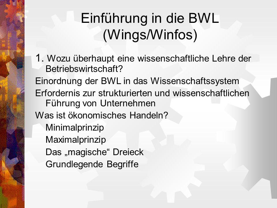 Einführung in die BWL (Wings/Winfos) 1. Wozu überhaupt eine wissenschaftliche Lehre der Betriebswirtschaft? Einordnung der BWL in das Wissenschaftssys