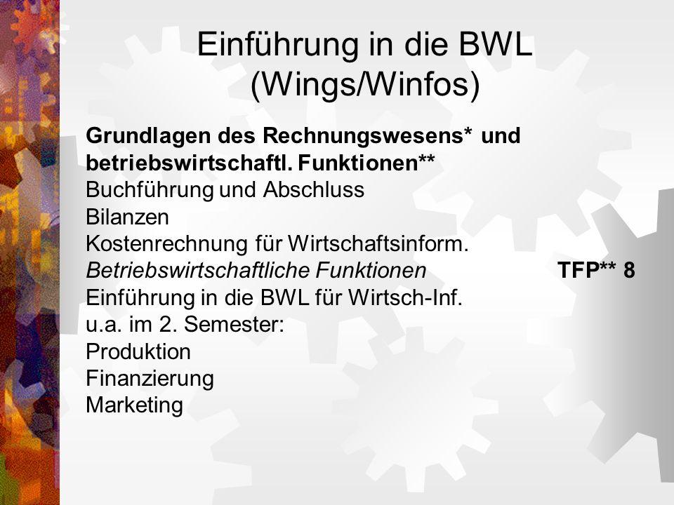 Einführung in die BWL (Wings/Winfos) Grundlagen des Rechnungswesens* und betriebswirtschaftl. Funktionen** Buchführung und Abschluss Bilanzen Kostenre