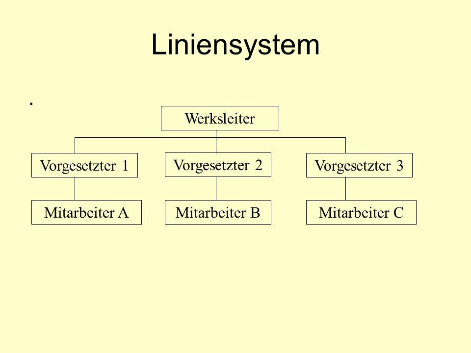 Liniensystem. Vorgesetzter 1 Vorgesetzter 2 Mitarbeiter BMitarbeiter AMitarbeiter C Vorgesetzter 3 Werksleiter