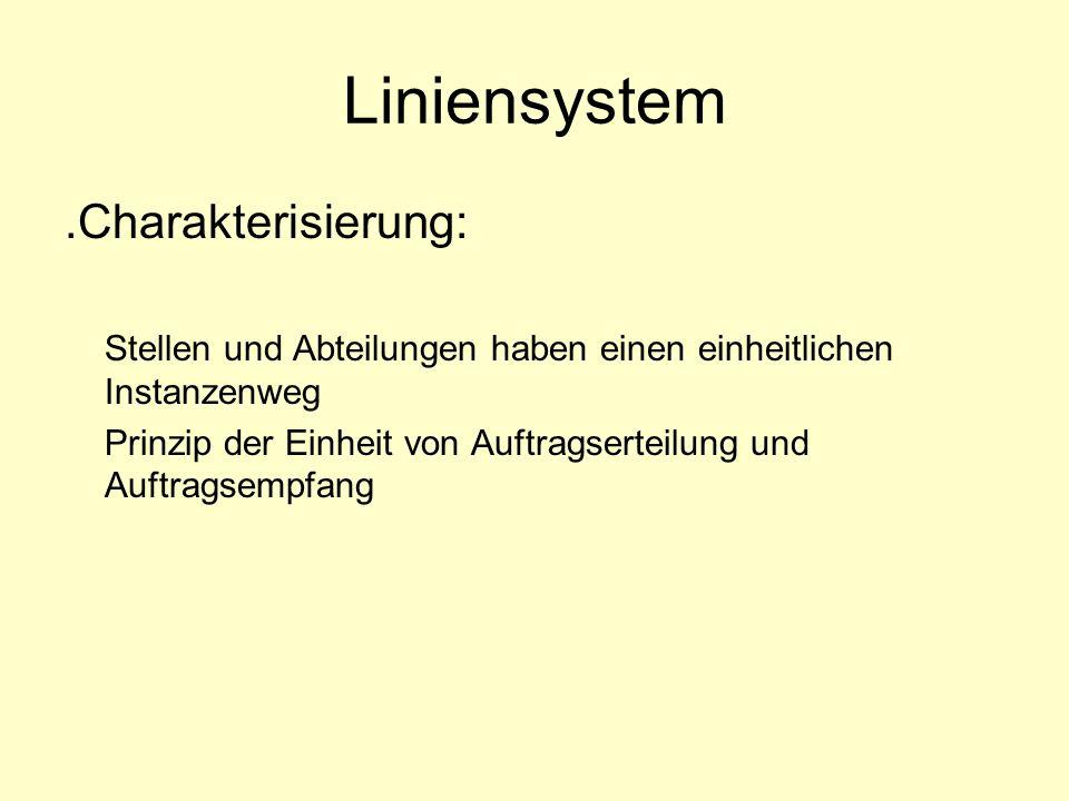 Liniensystem.Charakterisierung: Stellen und Abteilungen haben einen einheitlichen Instanzenweg Prinzip der Einheit von Auftragserteilung und Auftragse