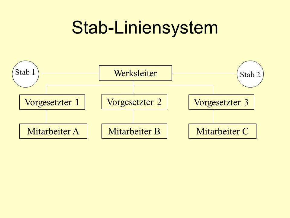 Stab-Liniensystem. Vorgesetzter 1 Vorgesetzter 2 Mitarbeiter BMitarbeiter AMitarbeiter C Vorgesetzter 3 Werksleiter Stab 1 Stab 2
