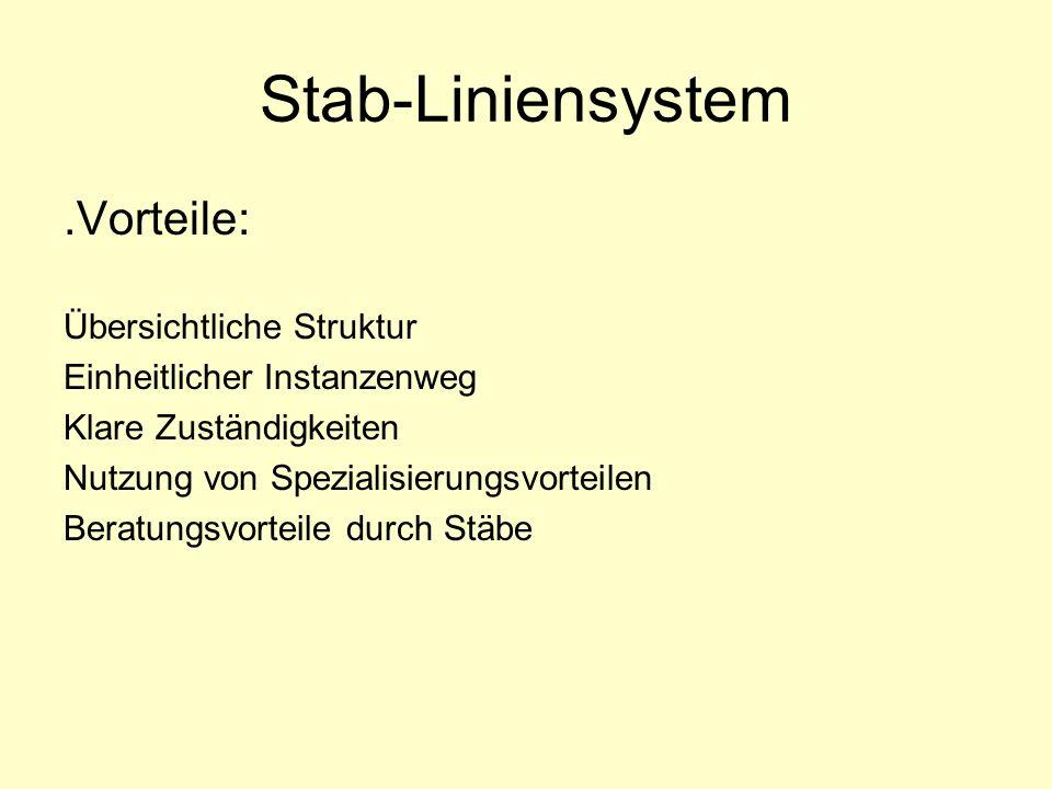 Stab-Liniensystem.Vorteile: Übersichtliche Struktur Einheitlicher Instanzenweg Klare Zuständigkeiten Nutzung von Spezialisierungsvorteilen Beratungsvo