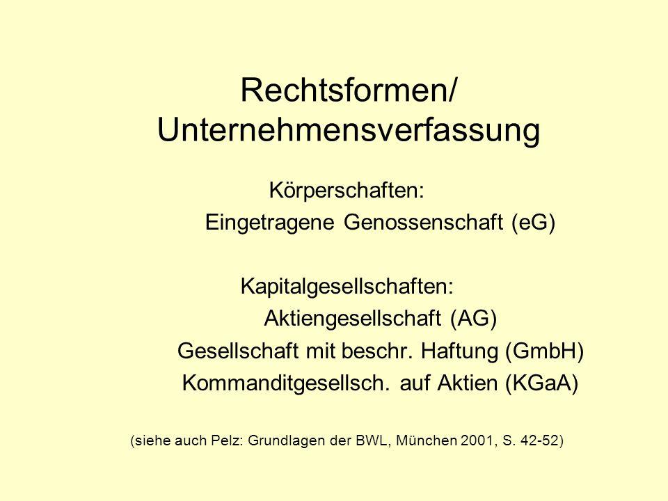 Rechtsformen/ Unternehmensverfassung Körperschaften: Eingetragene Genossenschaft (eG) Kapitalgesellschaften: Aktiengesellschaft (AG) Gesellschaft mit