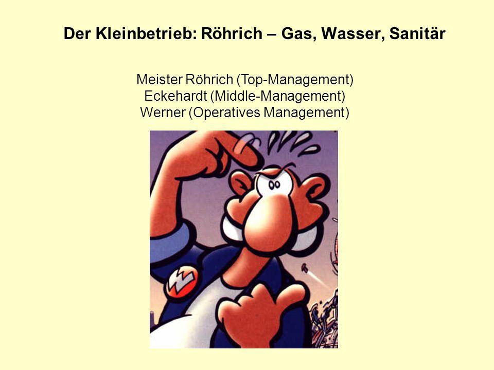 Der Kleinbetrieb: Röhrich – Gas, Wasser, Sanitär Meister Röhrich (Top-Management) Eckehardt (Middle-Management) Werner (Operatives Management)