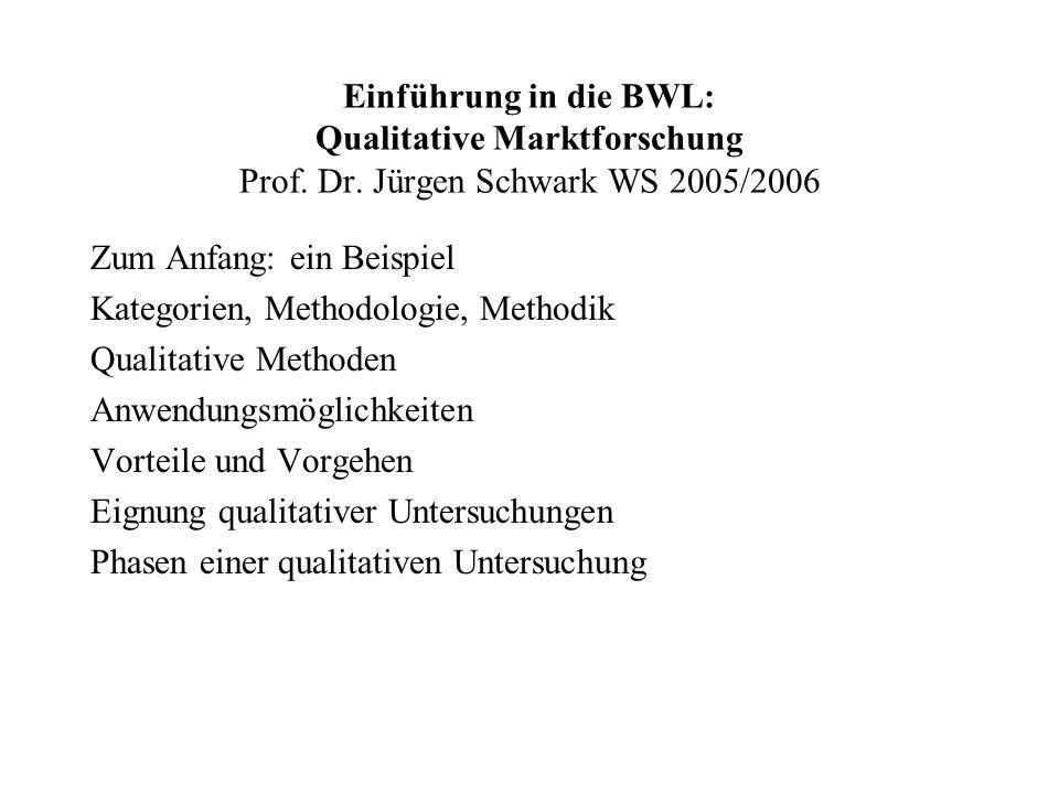 Einführung in die BWL: Qualitative Marktforschung Prof. Dr. Jürgen Schwark WS 2005/2006 Zum Anfang: ein Beispiel Kategorien, Methodologie, Methodik Qu