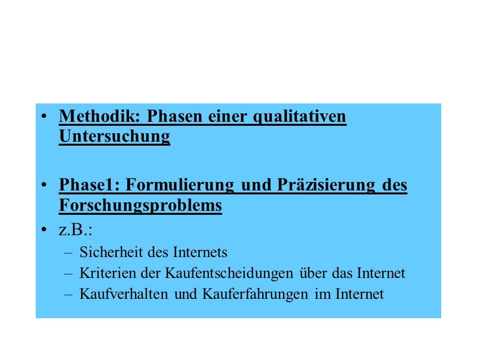 Methodik: Phasen einer qualitativen Untersuchung Phase1: Formulierung und Präzisierung des Forschungsproblems z.B.: –Sicherheit des Internets –Kriteri